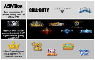 Activision Blizzard fait ses comptes et mise sur l'eSport