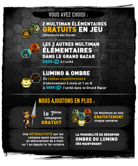 L'obtention de son Multiman sur Dofus