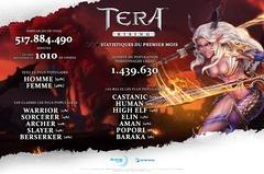 Premier bilan de la version free-to-play de Tera : 500 000 nouveaux inscrits