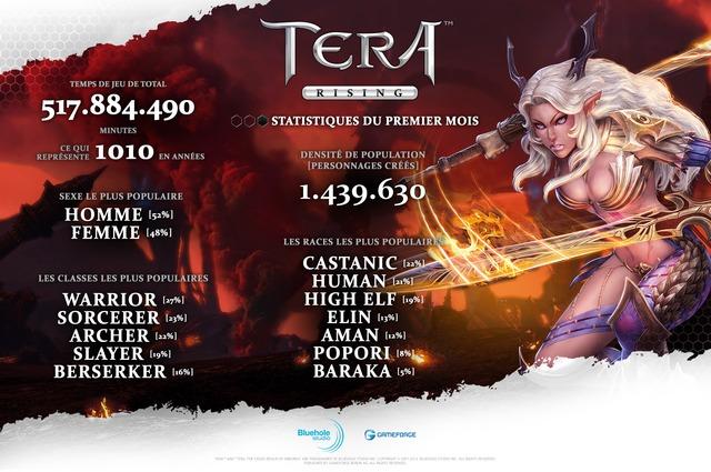Image de Tera