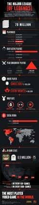 lol_infographic.jpg