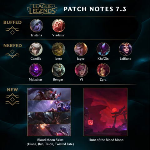 League of Legends - League of Legends : Patch 7.3