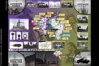 Plans pour le nouveau Thanalan