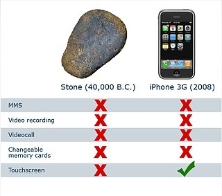Cliquez sur l'image pour la voir en taille réelle  Nom : iphone-vs-stone.jpg Taille : 905x800 Poids : 259,5 Ko ID : 173640