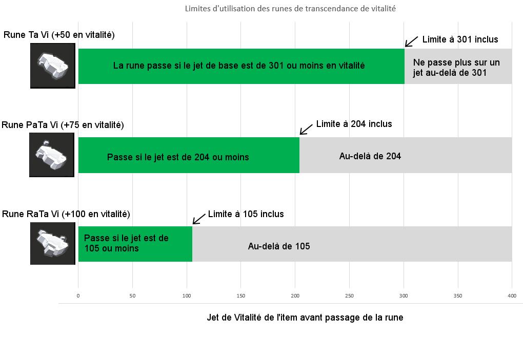 249 Dofus ébène Et Songes Infinis