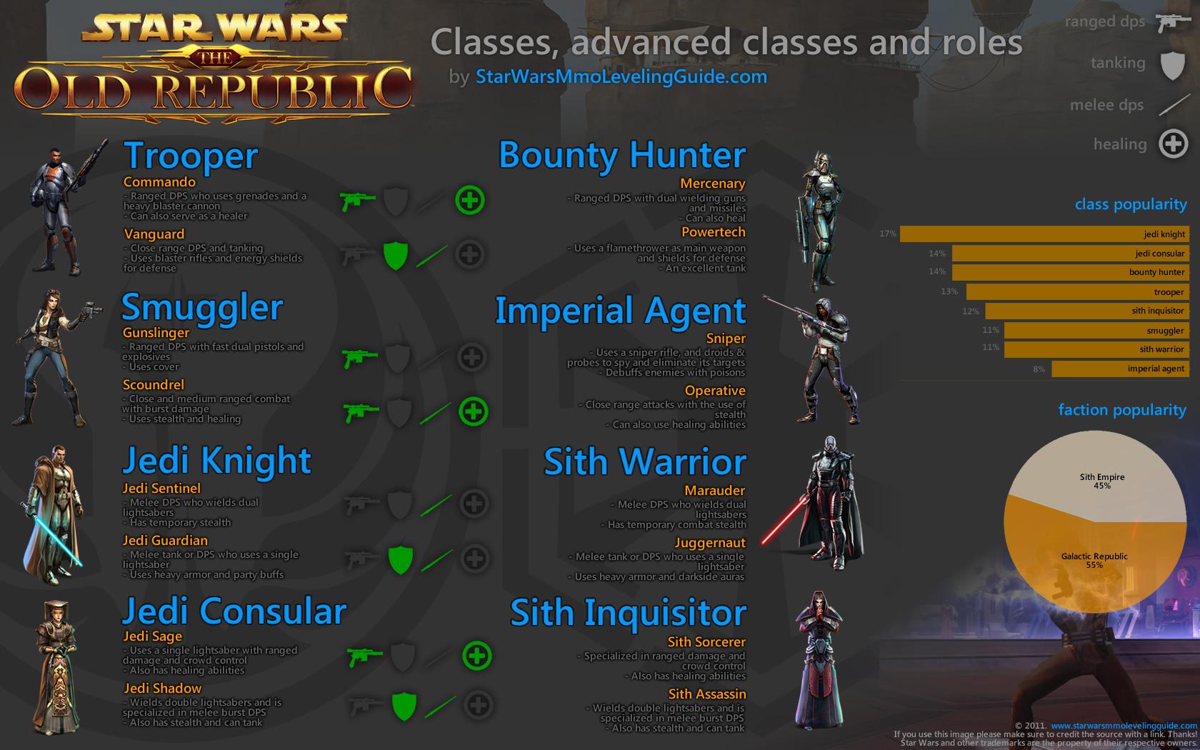Les classes avancées. Attachment