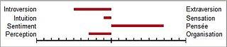 Cliquez sur l'image pour la voir en taille réelle  Nom : Testdepersonalité.jpg Taille : 455x94 Poids : 9,6 Ko ID : 44363