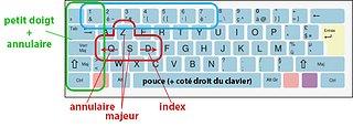 Cliquez sur l'image pour la voir en taille réelle  Nom : clavier.jpg Taille : 567x203 Poids : 51,3 Ko ID : 169669