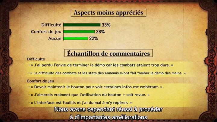 Le J-RPG Bravely Default II s'améliore pour répondre aux critiques des joueurs