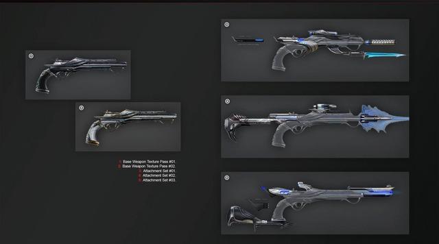 Armes de charges