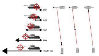 800px-Tactics_movingTarget.png