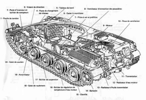 amx30 chassis