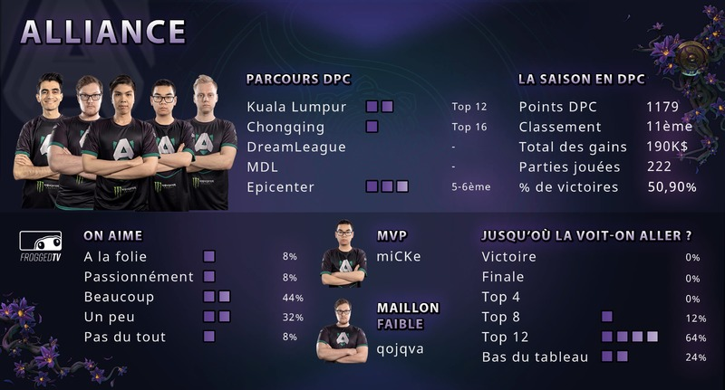 Alliance 2019 visuel