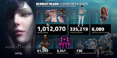scarlet_blade_closed_beta_infographic.jpg