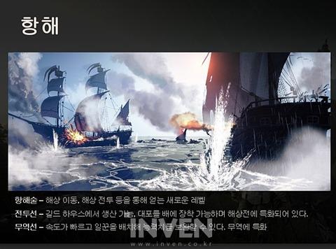 Batailles navales