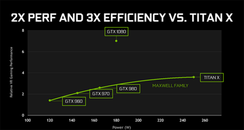 nvidia-geforce-gtx-1080-performance-and-efficiency-640px.png
