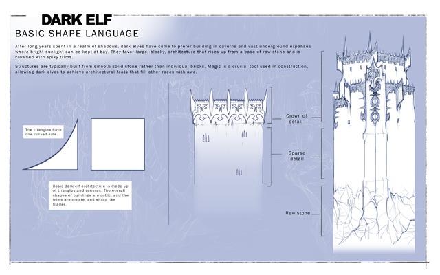 Architecture des Elfes noirs