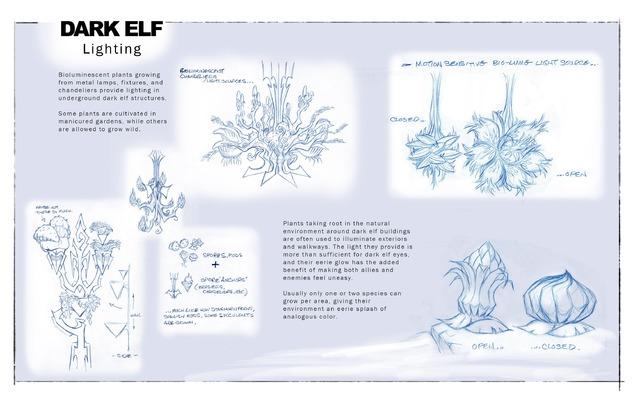 Architecture des Elfes noirs : éclairages