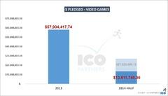 pledged-Video-Games.jpg