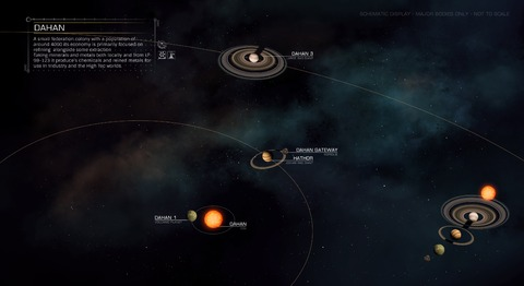 Dahan System Map