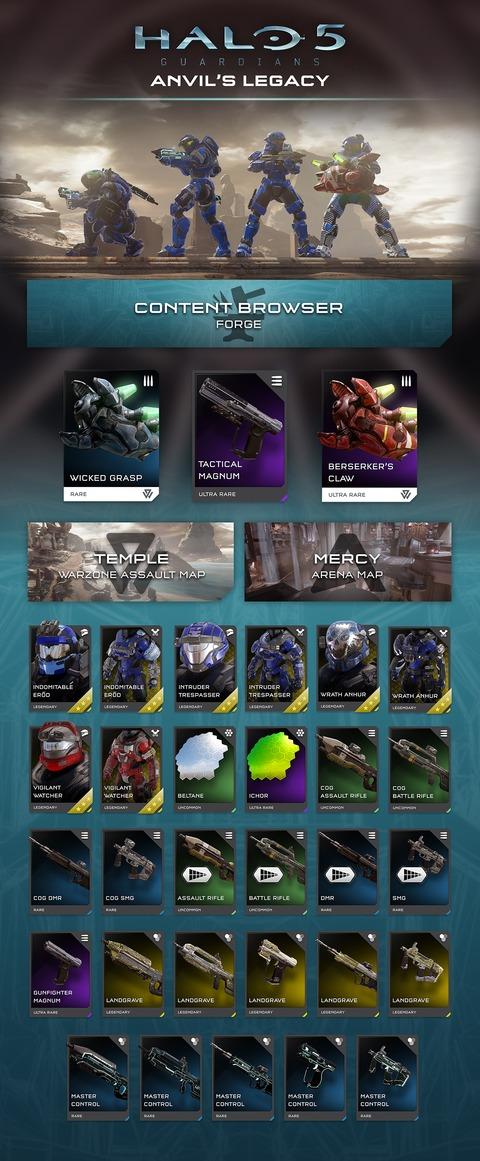 Anvil's Legacy -- Nouvelles cartes REQ