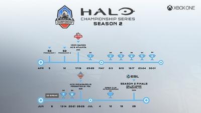HCS Saison 2 - Calendrier