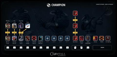 Champion : combos