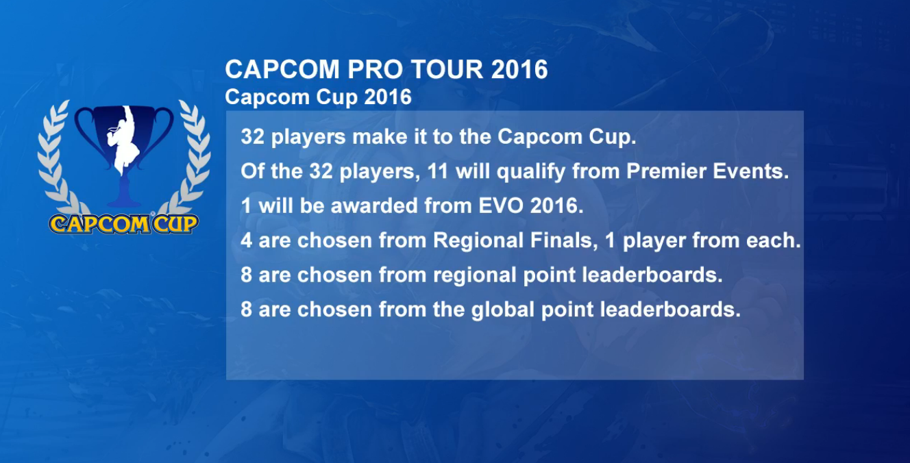 CPT 2016 Rules