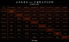 Ashes of Creation esquisse ses 64 classes jouables