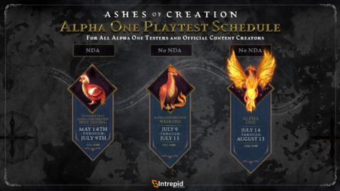 Ashes of Creation - Ashes of Creation - Alpha 1, la levée de l'accord de confidentialité repoussée