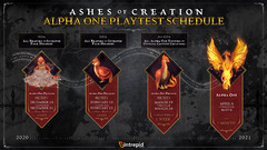 Le MMORPG Ashes of Creation en test à partir du 18 décembre