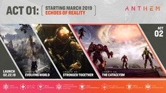 Anthem esquisse son contenu post-lancement