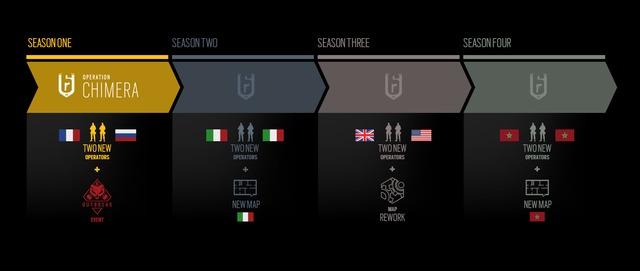 Roadmap Season 3