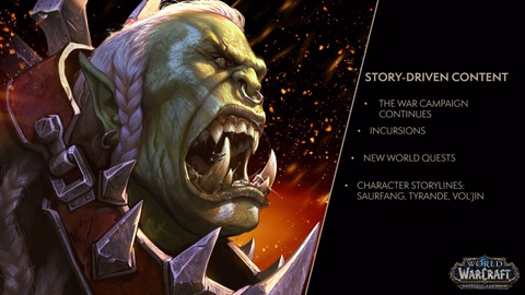 World of Warcraft: Battle for Azeroth - Blizzard esquisse le patch 8.1 de Battle for Azeroth, Tides of Vengeance