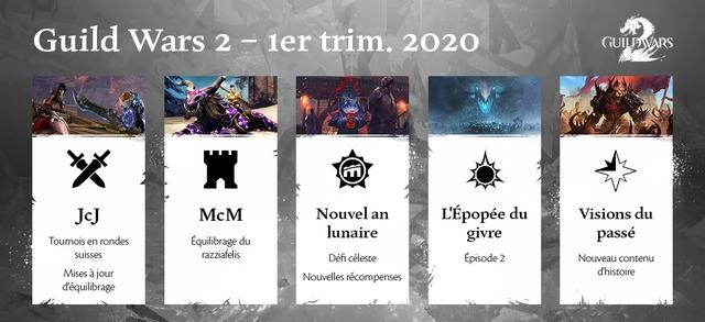 Roadmap Q1 2020
