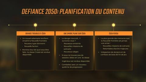 Feuille de route Defiance 2050