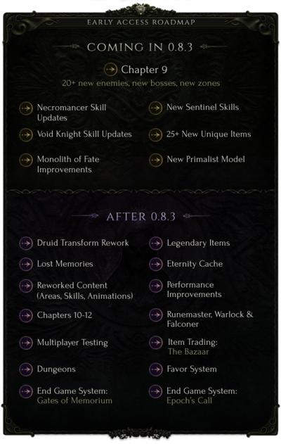 Nouvelle roadmap