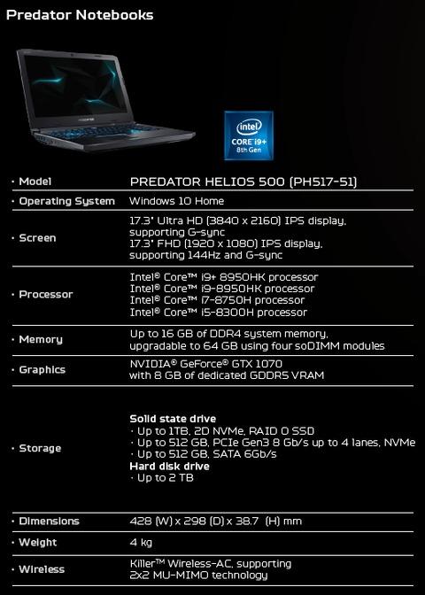 Specs Preadator Helios 500 v. Intel