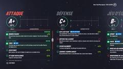 Les objectifs de parties de FIFA sont du pipi de chat comparés à la foultitude d'objectifs d'une partie de NHL