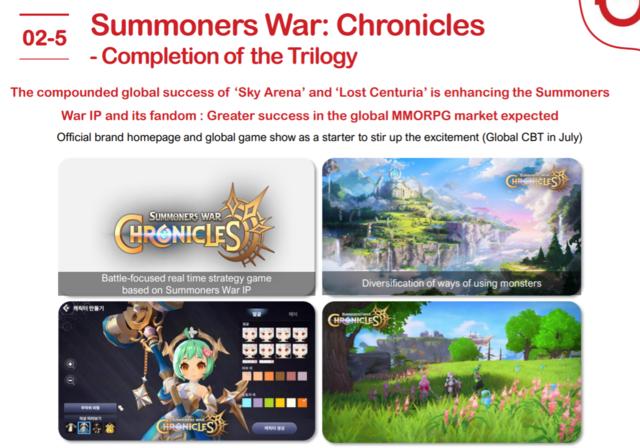Le MMORPG Summoners War: Chronicles s'annonce en bêta fermée d'ici juillet