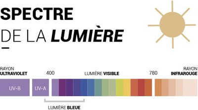 lumierebleue-spectre-lumiere.jpg