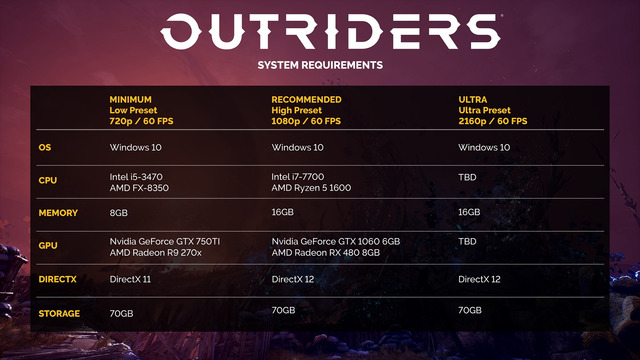Configuration PC d'Outriders