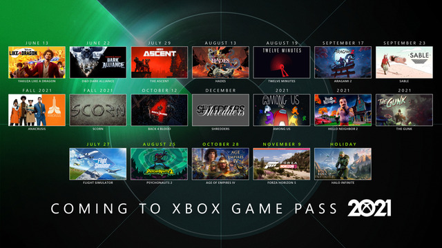 Calendrier 2021 - Xbox Game Pass