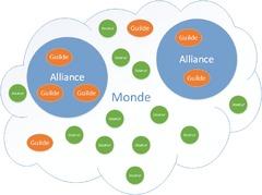 649a6World-Restructuring-World-Cloud-FR.png