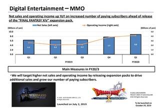 Comptes trimestriels de Square Enix : deuxième trimestre 2019