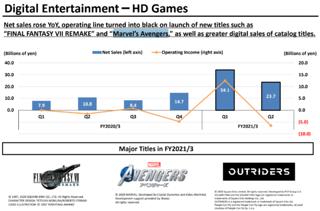 Square-Enix, deuxième semestre fiscal 2020 : jeux AAA