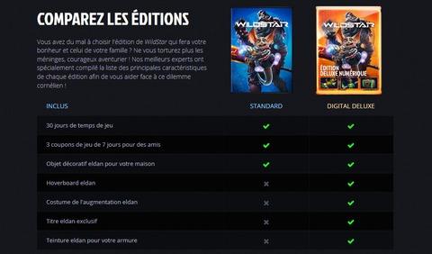 Comparaison des éditions standard et deluxe de WildStar