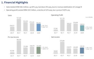 NCsoft : résultats financiers (deuxième trimestre 2018)
