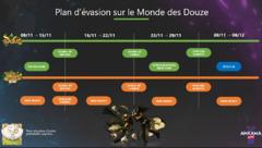 Planning DOFUS