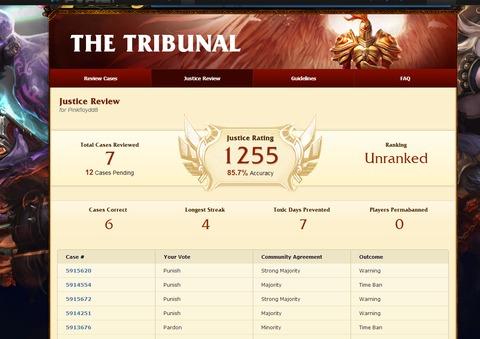 Ancien Tribunal de League of Legends